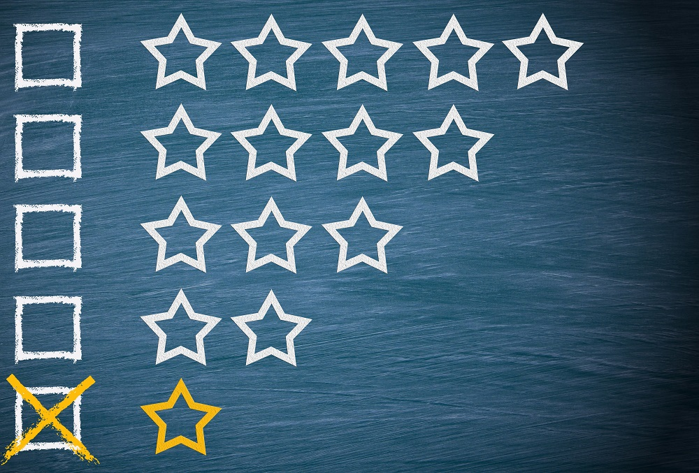 Five Ways For Small Businesses To Deal With Negative Online Reviews